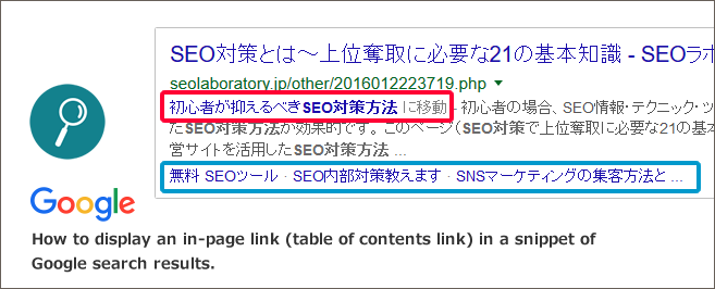 Google検索結果のスニペットにページ内リンク(目次リンク)を表示させる方法