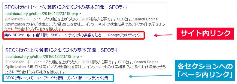 スニペットに「各セクションへのリンク(ページ内リンク)」でなく、「サイト内リンク」が表示されるケース イメージ