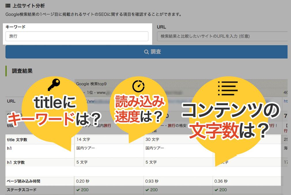 検索上位サイト分析 イメージ