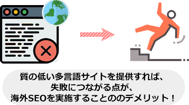 質の低い多言語サイトを提供すれば、 失敗につながる点が、 海外SEOを実施することののデメリット!