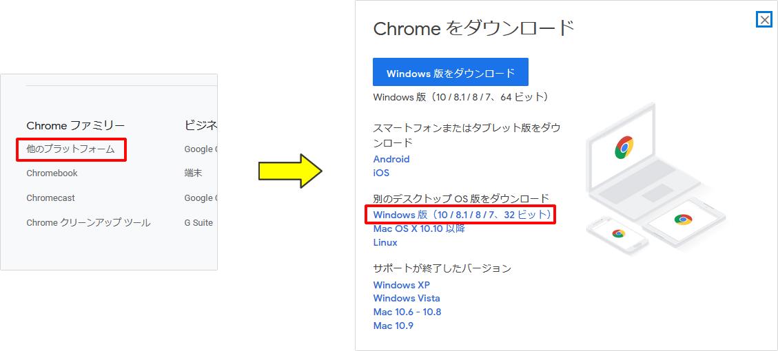 Google Chromeの64bit版について イメージ