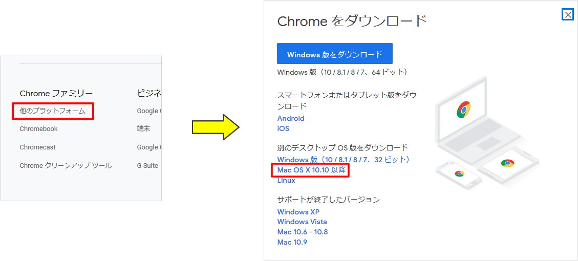 Google ChromeのMac版について イメージ
