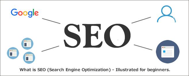SEO(検索エンジン最適化)とは~初心者もわかる基本知識【図解】