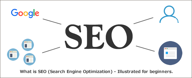 SEO(検索エンジン最適化)とは~初心者向け図解