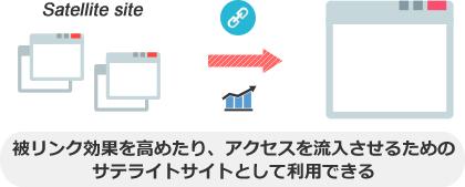 被リンク効果を高めたり、アクセスを流入させるためのサテライトサイトとして利用できる