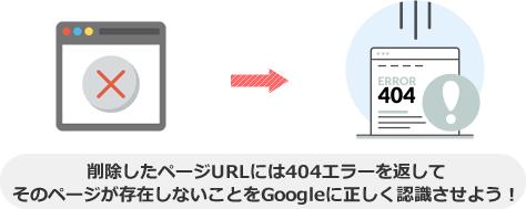 削除したページURLには404エラーを返して そのページが存在しないことをGoogleに正しく認識させよう!