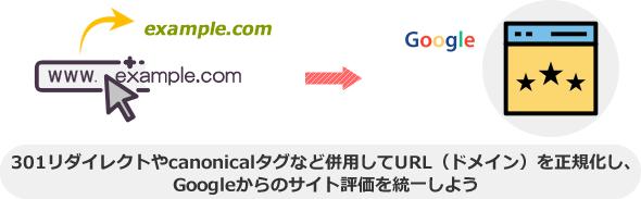 301リダイレクトやcanonicalタグなど併用してURL(ドメイン)を正規化し、 Googleからのサイト評価を統一しよう