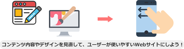 コンテンツ内容やデザインを見直して、ユーザーが使いやすいWebサイトにしよう!