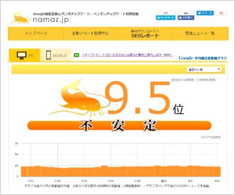Google順位変動チェックツール「namaz.jp」