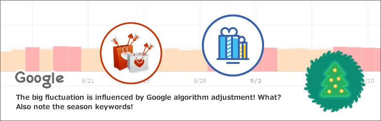 大変動はGoogleアルゴリズム調整の影響!?季節キーワードにも注意!