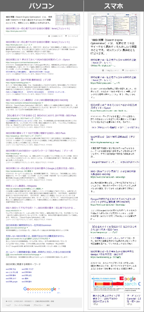 パソコンとスマホの検索結果