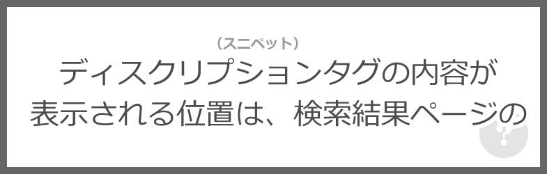 ディスクリプションタグの内容(スニペット)が表示される位置は、検索結果ページの