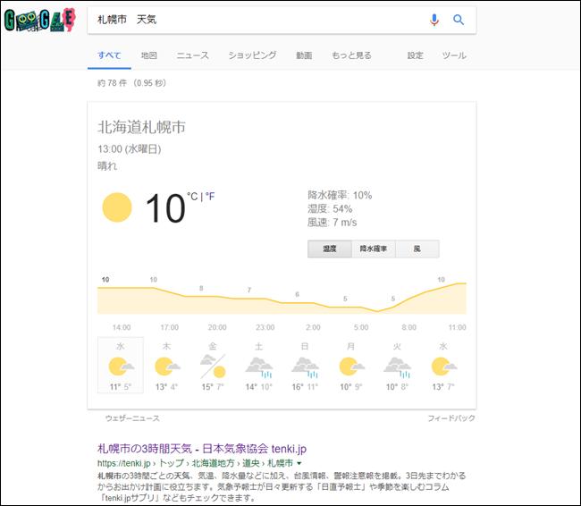 キーワード「札幌市 天気」のGoogle検索結果