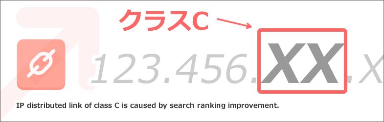 クラスCのIP分散被リンクが、検索ランキング向上に起因