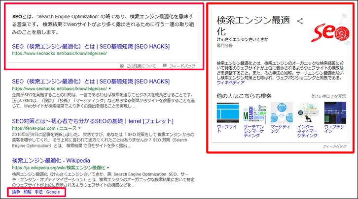 Google検索結果に表示されるナレッジパネルやサイトリンクなど