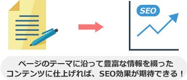 ページのテーマに沿って豊富な情報を綴った コンテンツに仕上げれば、SEO効果が期待できる!