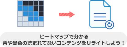 ヒートマップで分かる 青や黒色の読まれてないコンテンツをリライトしよう!