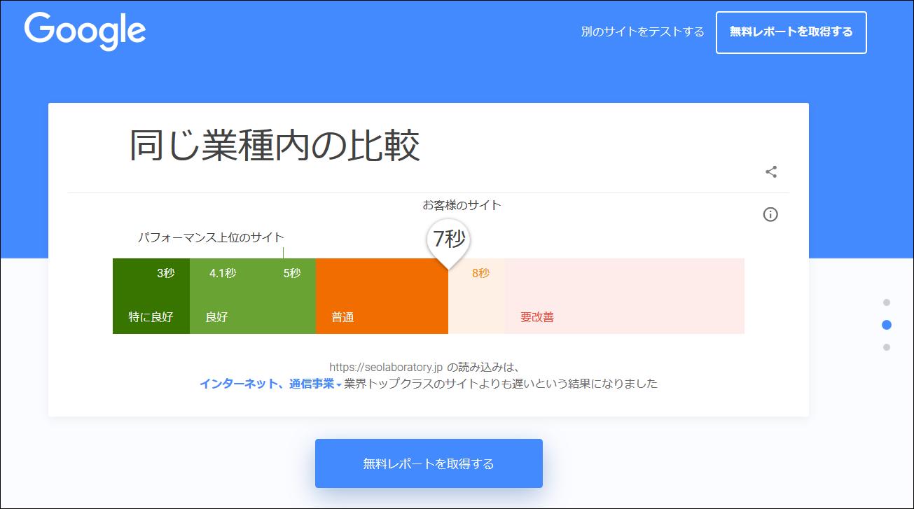 Test My Siteの使い方「同じ業種内の比較」