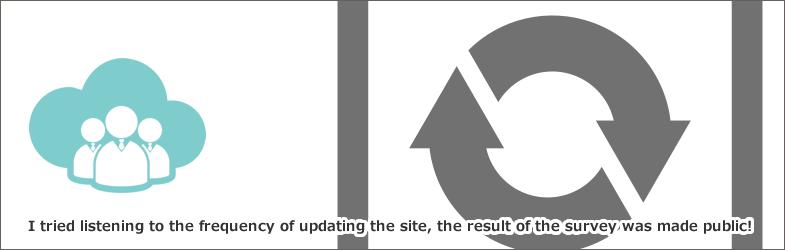 サイトの更新頻度をみんなに聞いてみた、調査結果大公開!