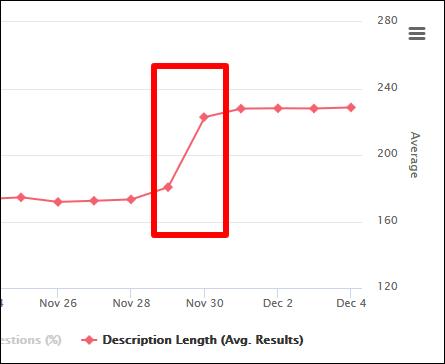 Googleスニペット仕様変更の可能性