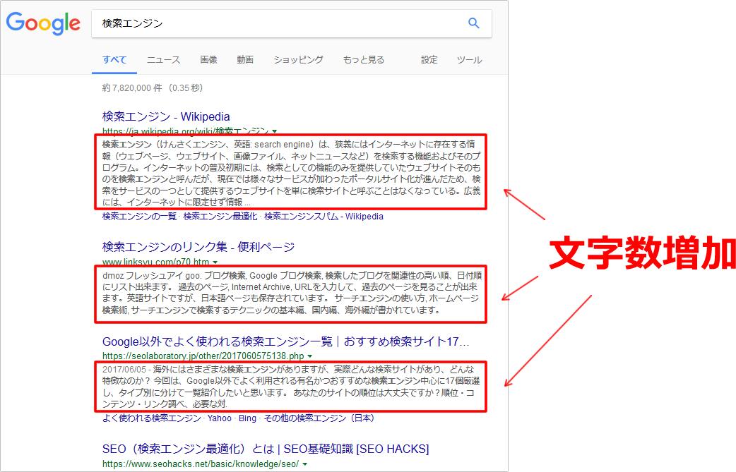 日本の検索結果でもスニペットの文字数が増えてる