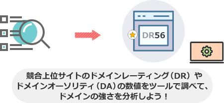 競合上位サイトのドメインレーティング(DR)や ドメインオーソリティ(DA)の数値をツールで調べて、 ドメインの強さを分析しよう!