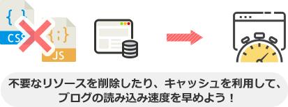不要なリソースを削除したり、キャッシュを利用して、 ブログの読み込み速度を早めよう!