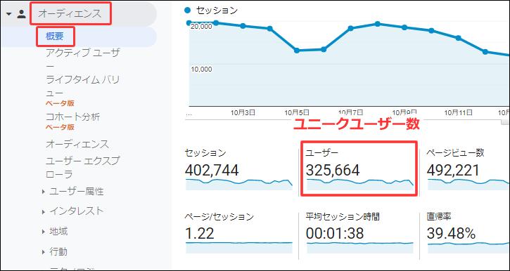 サイト全体のユニークユーザー数を調べる方法