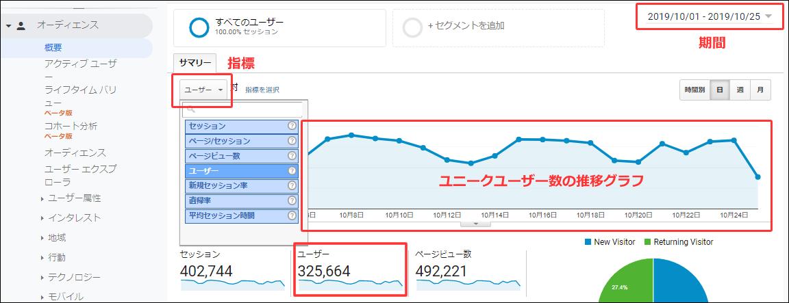 特定期間におけるサイト全体のユニークユーザー数を調べる方法