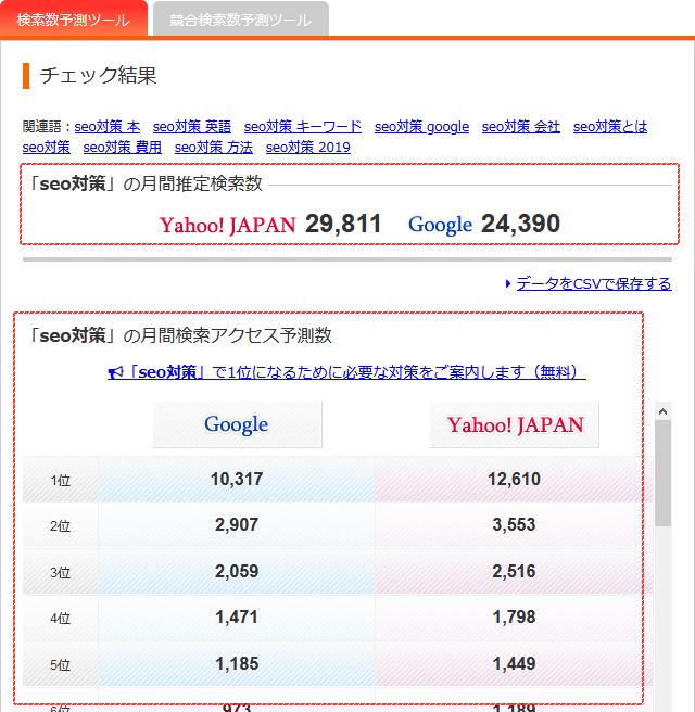 aramakijakeで検索数のあるキーワードを選定する手順②