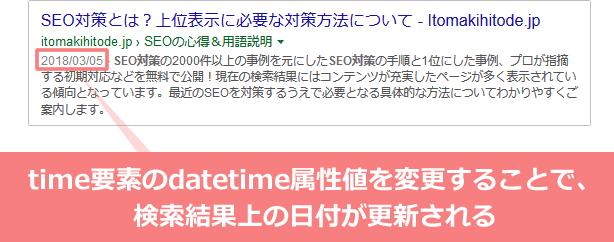 HTMLタグのtime要素を使って、検索結果上の日付を更新