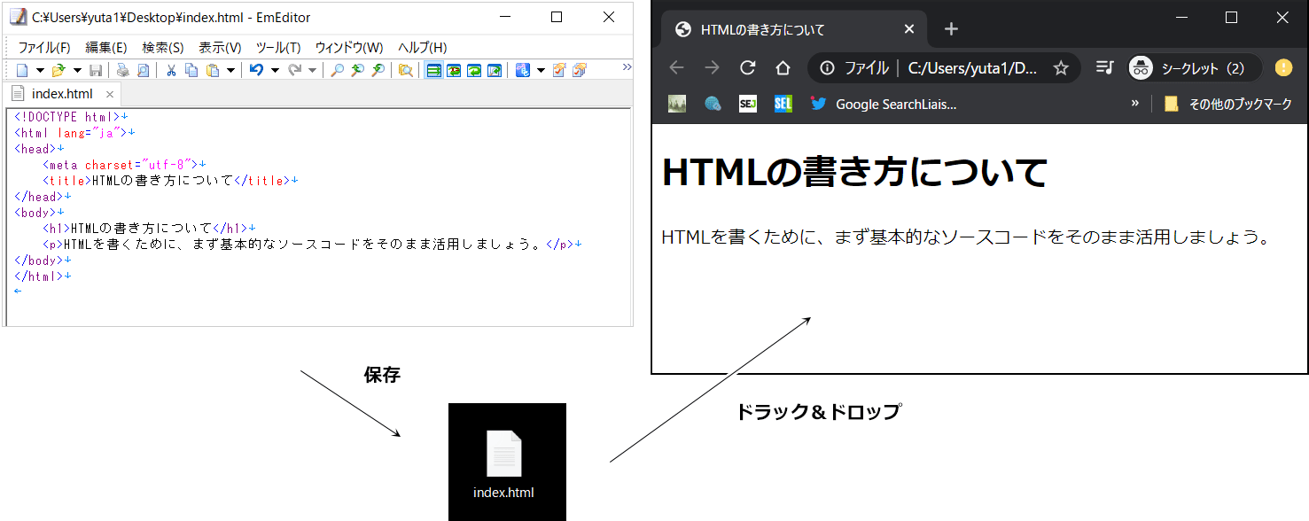 HTMLの記述内容をブラウザで確認する方法
