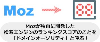 Mozが独自に開発した 検索エンジンのランキングスコアのことを 「ドメインオーソリティ」と呼ぶ!