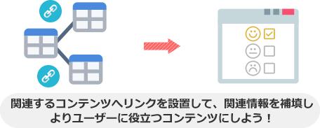 関連するコンテンツへリンクを設置して、関連情報を補填し よりユーザーに役立つコンテンツにしよう!