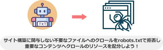 サイト構築に関与しない不要なファイルへのクロールをrobots.txtで拒否し 重要なコンテンツへクロールのリソースを配分しよう!