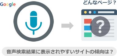 音声検索結果に表示されやすいサイトの傾向は?
