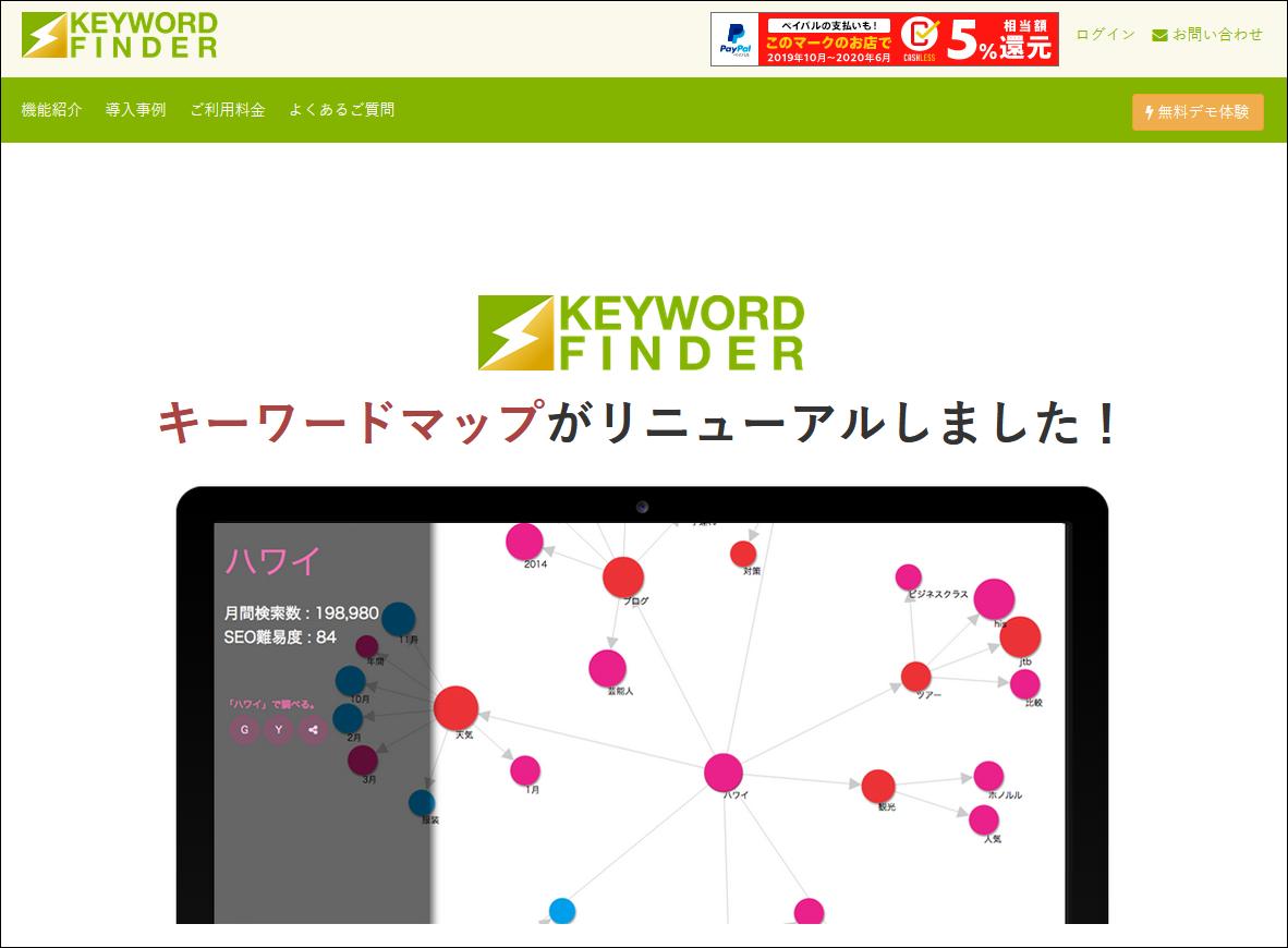 キーワードファインダーのキーワードマップ