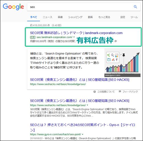 インターネット検索結果の有料広告枠
