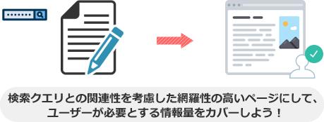 検索クエリとの関連性を考慮した網羅性の高いページにして、 ユーザーが必要とする情報量をカバーしよう!