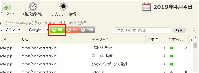 検索順位チェックツール「BULL」でのSEOラボのキーワード順位状況