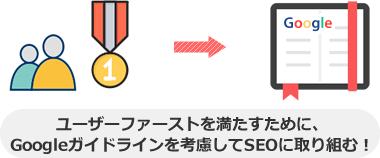 ユーザーファーストを満たすために、 Googleガイドラインを考慮してSEOに取り組む!
