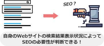 自身のWebサイトの検索結果表示状況によって SEOの必要性が判断できる!