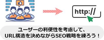ユーザーの利便性を考慮して、 URL構造を決めながらSEO戦略を練ろう!