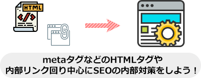 metaタグなどのHTMLタグや 内部リンク回り中心にSEOの内部対策をしよう!