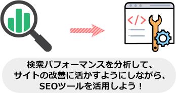 検索パフォーマンスを分析して、 サイトの改善に活かすようにしながら、 SEOツールを活用しよう!