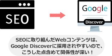 SEOに取り組んだWebコンテンツは、 Google Discoverに採用されやすいので、 こうした点含めて関係性が深い!