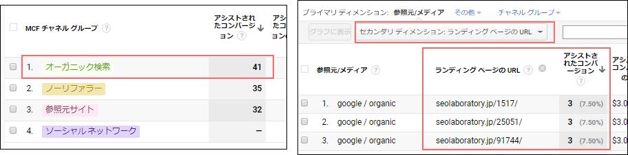 Googleアナリティクスのアシストコンバージョンからオーガニック検索流入がある効果的なWebページを調べる
