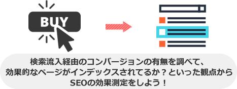 検索流入経由のコンバージョンの有無を調べて、 効果的なページがインデックスされてるか?といった観点から SEOの効果測定をしよう!