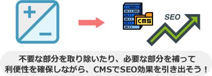 不要な部分を取り除いたり、必要な部分を補って 利便性を確保しながら、CMSでSEO効果を引き出そう!