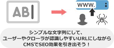 シンプルな文字列にして、 ユーザーやクローラが認識しやすいURLにしながら CMSでSEO効果を引き出そう!